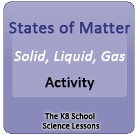States of matter – Solid, Liquid, Gas Activity States of matter – Solid, Liquid, Gas Activity