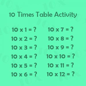 Key Stage One 10 Times Table Activity 1