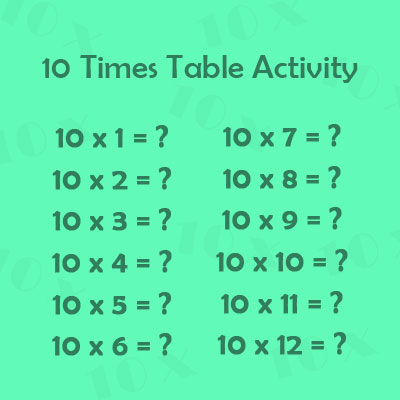 10 Times Table Activity 1