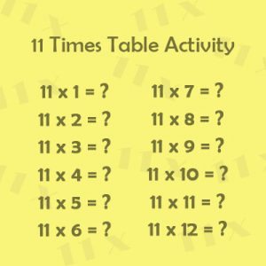 Subject and Predicate of a Sentence 11 Times Table Activity 1