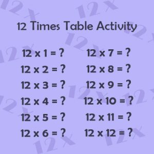 12 Times Table Activity 1 12 Times Table Activity 1