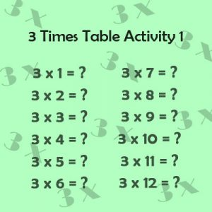 Subject and Predicate of a Sentence 3 Times Table Activity 1