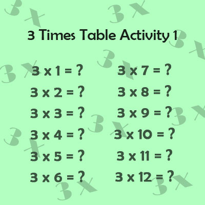 3 Times Table Activity 1
