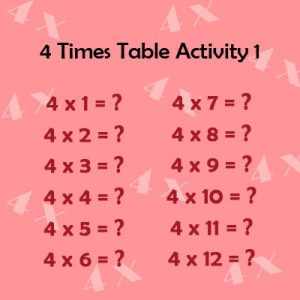 Subject and Predicate of a Sentence 4 Times Table Activity 1