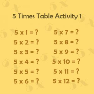 Key Stage One 5 Times Table Activity 1