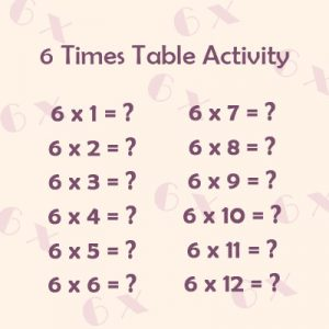 6 Times Table Activity 1 6 Times Table Activity 1
