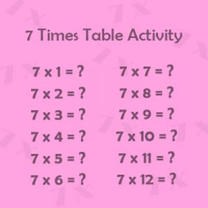 7 Times Table Activity 1 7 Times Table Activity 1