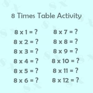 Subject and Predicate of a Sentence 8 Times Table Activity 1