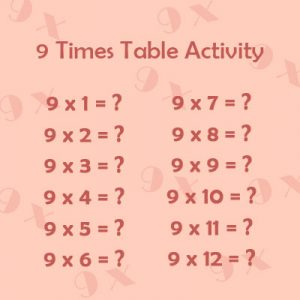 9 Times Table Activity 1