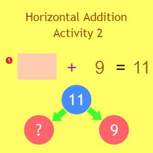 Horizontal Addition Activity 2 Horizontal Addition Activity 2
