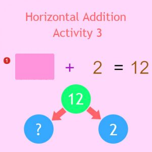Horizontal Addition Activity 3 Horizontal Addition Activity 3