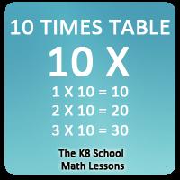 10 Times Table Practice 10 Times Table Practice