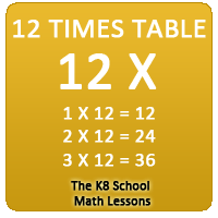 Key Stage One 12 Times Table Practice