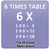 Key Stage One 6 Times Table Practice
