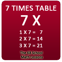 Key Stage One 7 Times Table Practice