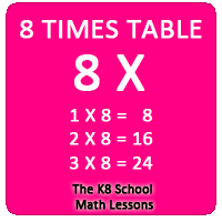 Key Stage One 8 Times Table Practice