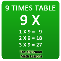 Key Stage One 9 Times Table Practice