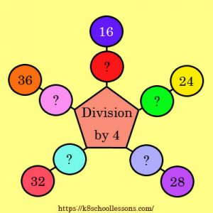 Key Stage One Division by 4 Activity 2