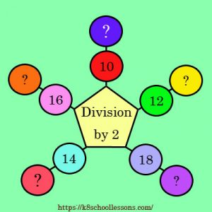 Division by 2 Activity