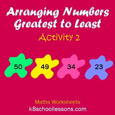 Arranging Numbers Greatest to Least Activity 2