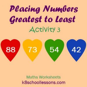 Placing Numbers Greatest to Least Activity 3 Placing Numbers Greatest to Least Activity 3
