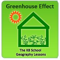 greenhouse effect global warming air pollution acid rains