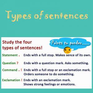 Types of sentences Types of sentences