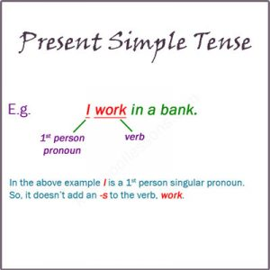 Key Stage One Present Simple Tense