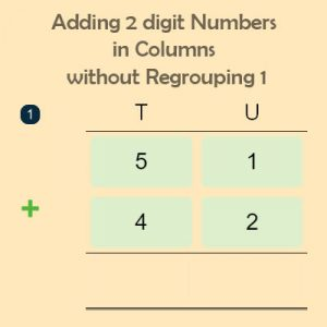 Adding 2 digit Numbers in Columns without Regrouping 1 Adding 2 digit Numbers in Columns without Regrouping 1
