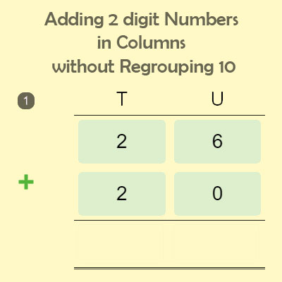 Adding 2 digit Numbers in Columns without Regrouping 10