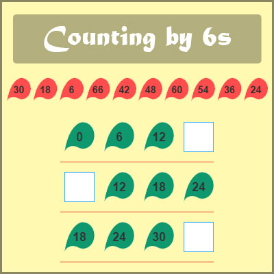Counting by 6s