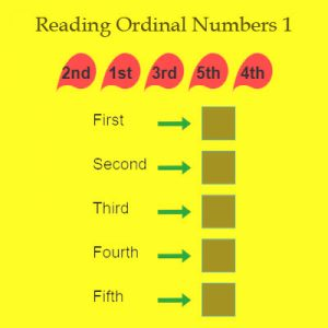 Reading Ordinal Numbers 1 Reading Ordinal Numbers 1