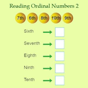 Reading Ordinal Numbers 2 Reading Ordinal Numbers 2