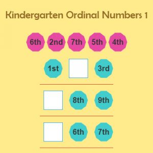 Kindergarten Ordinal Numbers 1 Kindergarten Ordinal Numbers 1