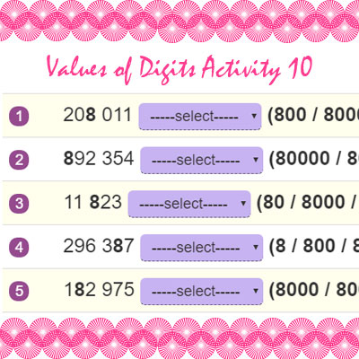 Values of Digits Activity 10