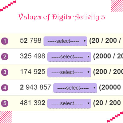 Values of Digits Activity 3