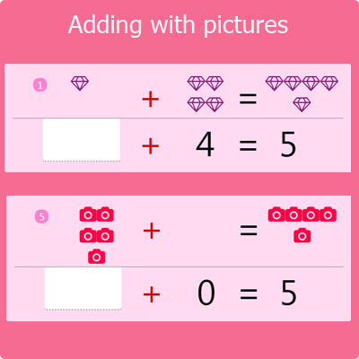 Addition with Pictures to Make 5 Addition with Pictures to Make 5