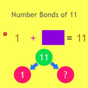 Number Bonds of 11 Number Bonds of 11