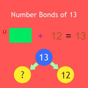Number Bonds of 13 Number Bonds of 13