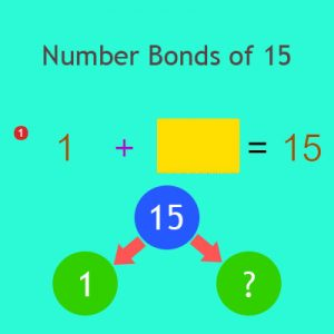 Number Bonds of 15 Number Bonds of 15