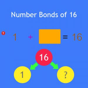 Number Bonds of 16 Number Bonds of 16