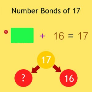 Number Bonds of 17 Number Bonds of 17