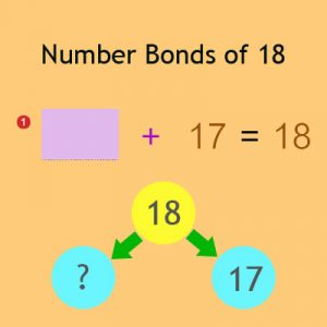 Number Bonds of 18 Number Bonds of 18