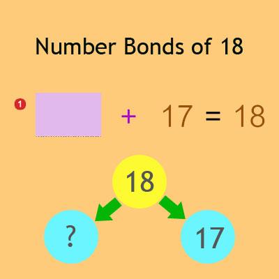 Number Bonds of 18 Number Bonds of 18
