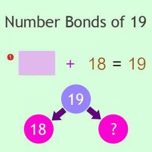 Number Bonds of 19 Number Bonds of 19