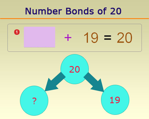 Number Bonds of 20 Number Bonds of 20