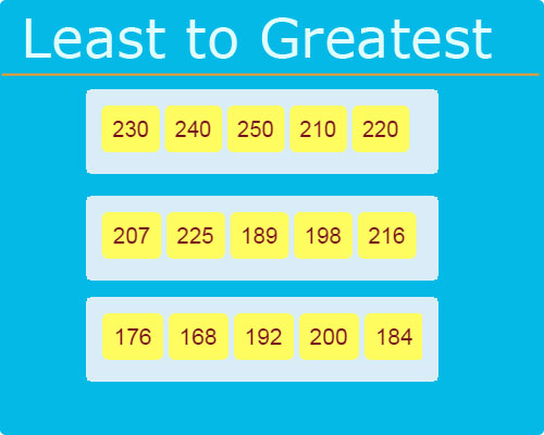 Least to Greatest Numbers Worksheet 20 Least to Greatest Numbers Worksheet 20