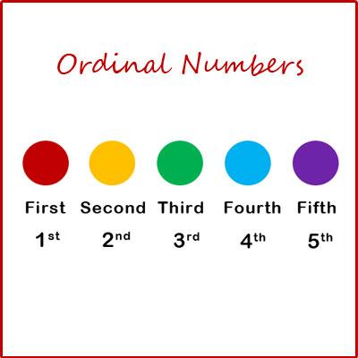Ordinal Numbers Ordinal Numbers