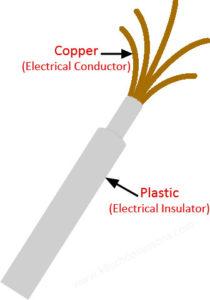 conductors and insulators - copper cable