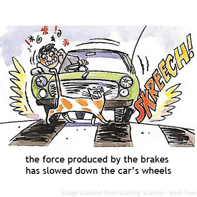 Examples of forces - Applying brakes